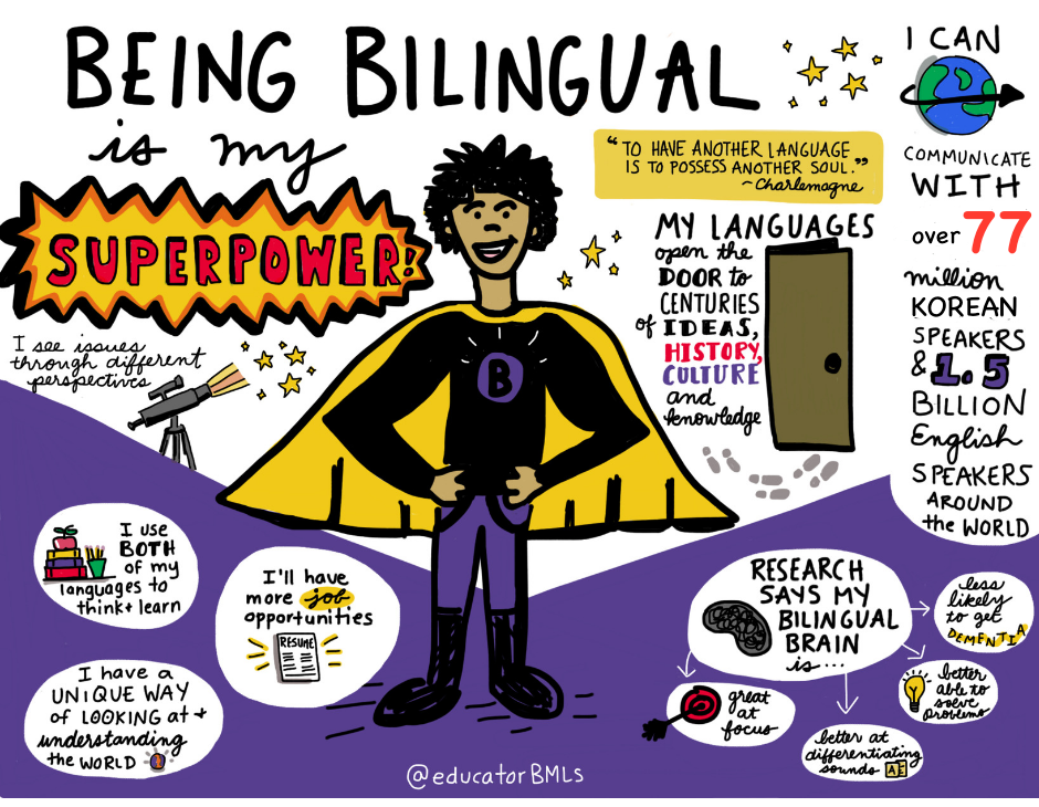BILINGUALS SEE THE WORLD IN A DIFFERENT WAY